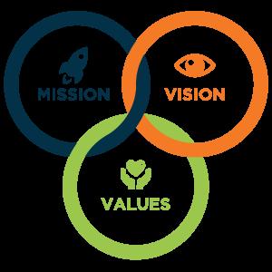 freelance graphic design mission values